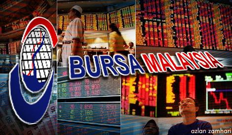Indices-in-Bursa-Malaysia