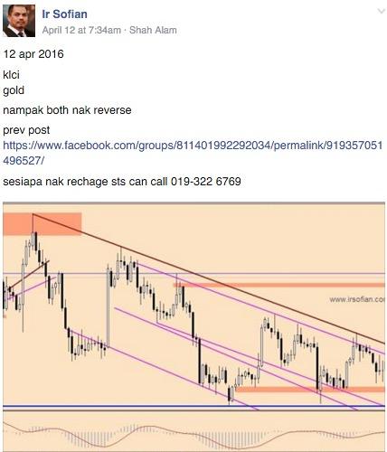 gold market 12 apr ir sofian ajl