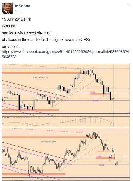 gold market ir sofian tgk reversal atau continue Screen Shot 2016-04-15 at 10.41.49 AM