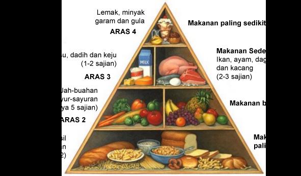 ir-sofian-akademi-jl-makan-makanan-yang-seimbang-dan-berkhasiat