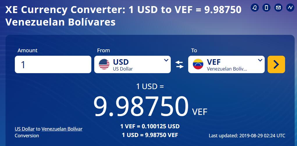 Krisis Hyperinflasi di Venezuela Boleh Bankrup Macam Zimbabwe Ke?